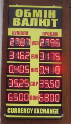 Курс валют у Чернівцях на 23 листопада