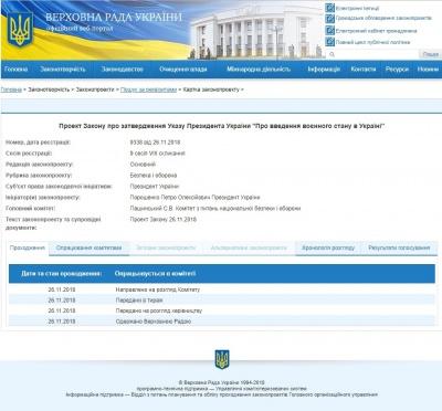 Воєнний стан в Україні: Порошенко назвав дати його початку і завершення