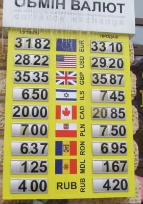 Долар стрибнув угору: курс валют у Чернівцях 27 листопада