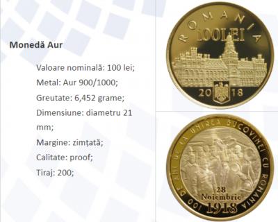 «Свобода» обурилась через Нацбанк Румунії, який викарбував зображення ЧНУ на своїх монетах