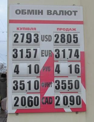 Курс валют у Чернівцях на 5 грудня