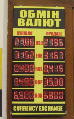 Курс валют у Чернівцях на 6 грудня