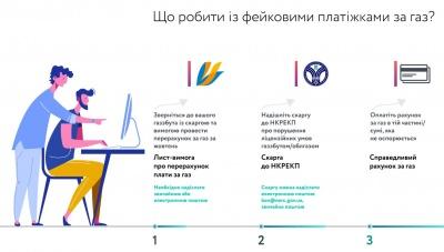 """У """"Нафтогазі"""" стверджують, що облгази Фірташа розсилають українцям """"фейкові"""" платіжки"""
