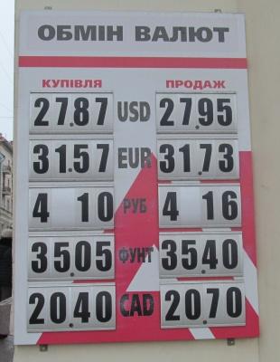 Курс валют у Чернівцях на 7 грудня