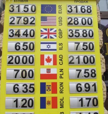 Курс валют у Чернівцях на 17 грудня