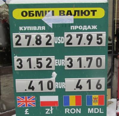 Курс валют у Чернівцях на 18 грудня