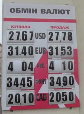 Курс валют у Чернівцях на 20 грудня