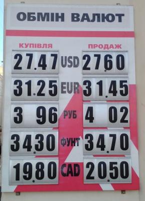 Курс валют у Чернівцях на 21 грудня