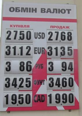 Курс валют у Чернівцях на 28 грудня