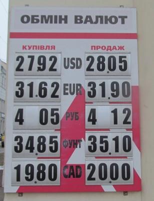 Курс валют у Чернівцях на 9 січня