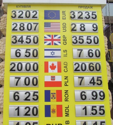 Курс валют у Чернівцях на 10 січня
