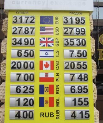 Курс валют у Чернівцях на 14 січня