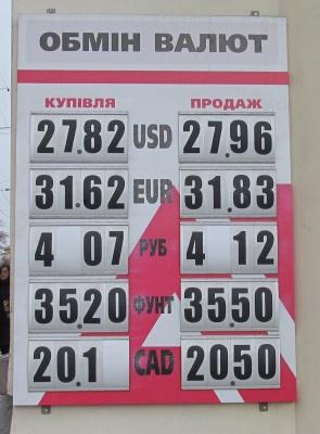 Курс валют у Чернівцях на 16 січня