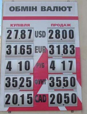 Курс валют у Чернівцях на 17 січня