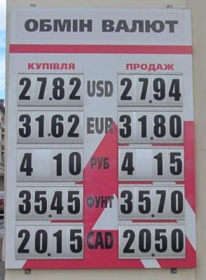 Курс валют у Чернівцях на 18 січня