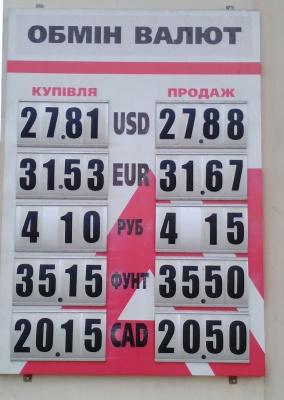 Курс валют у Чернівцях на 22 січня