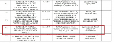 Інтрига «Слуги народу»: хто очолив штаб Зеленського на Буковині