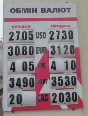 Курс валют у Чернівцях на 5 лютого