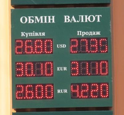 Курс валют у Чернівцях на 8 лютого