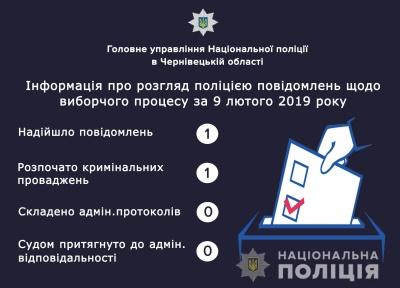 Пропонували 500 гривень: мешканець Буковини повідомив поліцію про підкуп на виборах