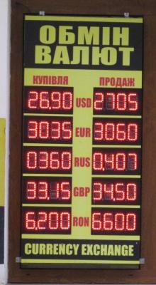 Курс валют у Чернівцях на 12 лютого