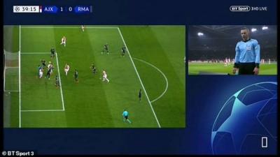 У Лізі чемпіонів вперше скасували гол після перегляду відеоповтора