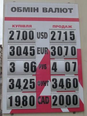 Курс валют у Чернівцях на 14 лютого