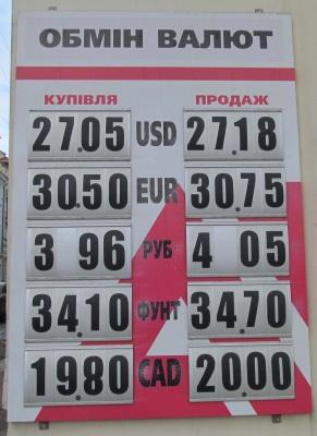 Курс валют у Чернівцях на 15 лютого