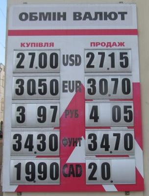 Курс валют у Чернівцях на 18 лютого