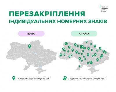 Українцям спростили процедуру передачі автомобільних номерів