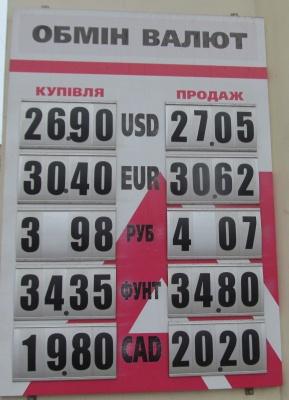 Курс валют у Чернівцях на 20 лютого