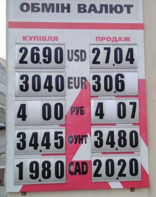 Курс валют у Чернівцях на 22 лютого