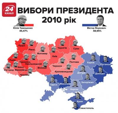 Як голосувала Буковина на виборах президентів – інфографіка