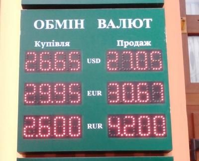 Курс валют у Чернівцях на 5 березня