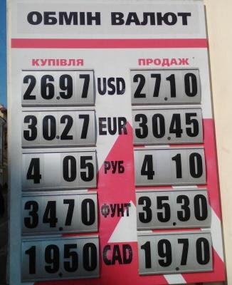 Курс валют у Чернівцях на 3 квітня