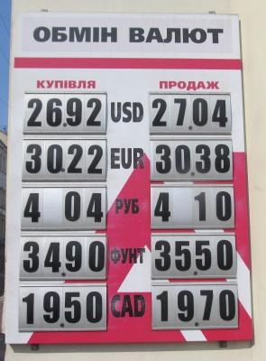 Курс валют у Чернівцях на 4 квітня