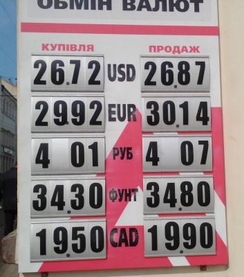 Курс валют у Чернівцях на 8 квітня