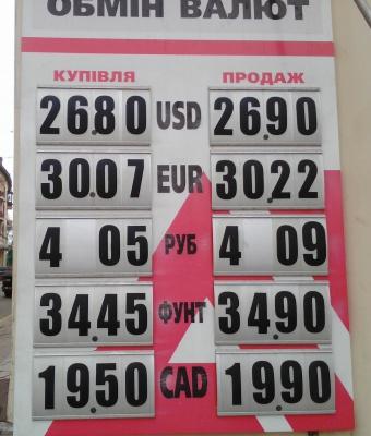 Курс валют у Чернівцях на 10 квітня