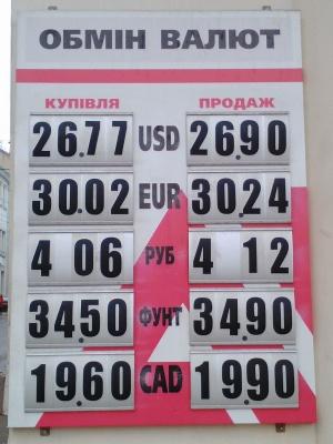 Курс валют у Чернівцях на 12 квітня