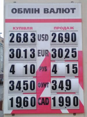 Курс валют у Чернівцях на 17 квітня