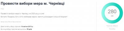 Чергова петиція про вибори мера Чернівців зібрала потрібні голоси за два дні