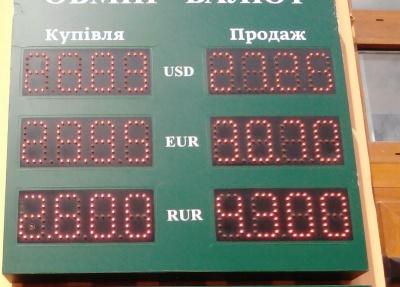 Курс валют у Чернівцях на 22 квітня