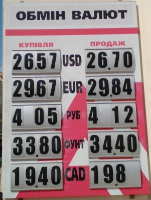 Курс валют у Чернівцях на 24 квітня