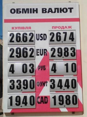 Курс валют у Чернівцях на 25 квітня