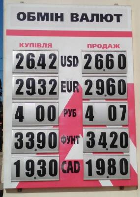 Курс валют у Чернівцях на 26 квітня