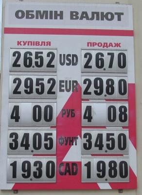 Курс валют у Чернівцях на 2 травня