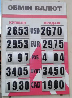 Курс валют у Чернівцях на 3 травня