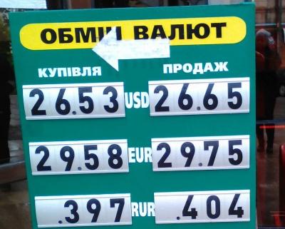 Курс валют у Чернівцях на 6 травня
