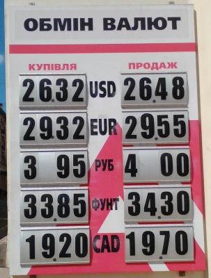 Курс валют у Чернівцях на 9 травня