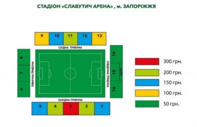 Сьогодні стартував продаж квитків на фінал Кубка України з футболу